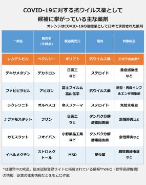 企業 コロナ ワクチン 日本